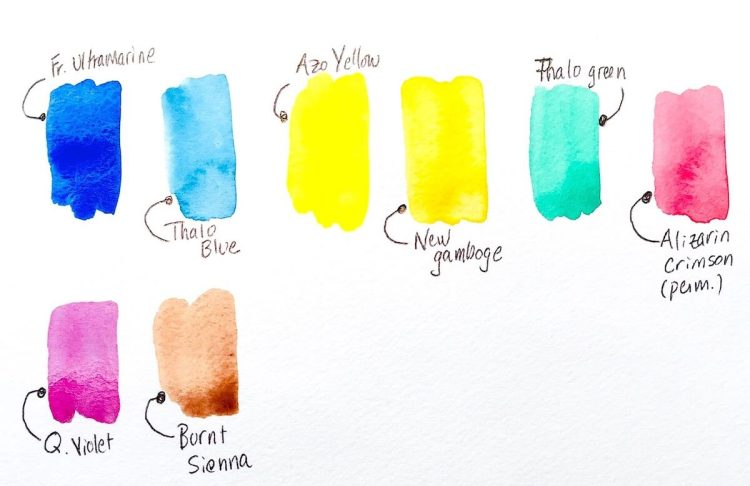 Best watercolor paints